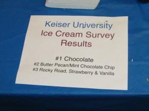 Student appreciation ice cream Aug. 2015 (4)