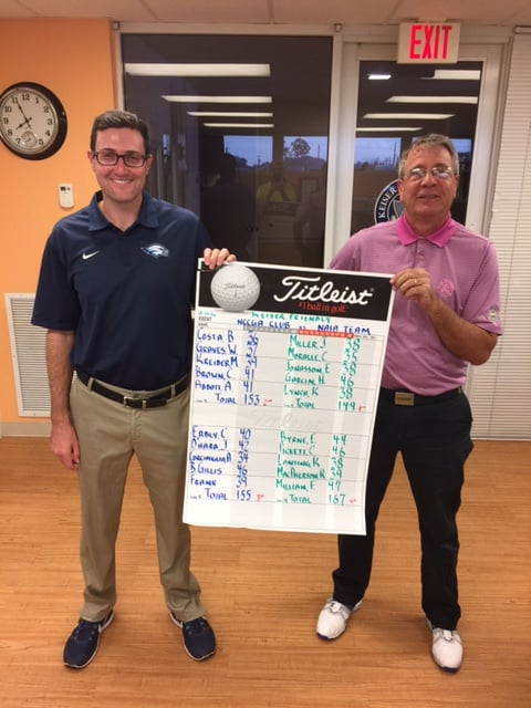 Keiser University Golf Coaches Team for Friendly Challenge