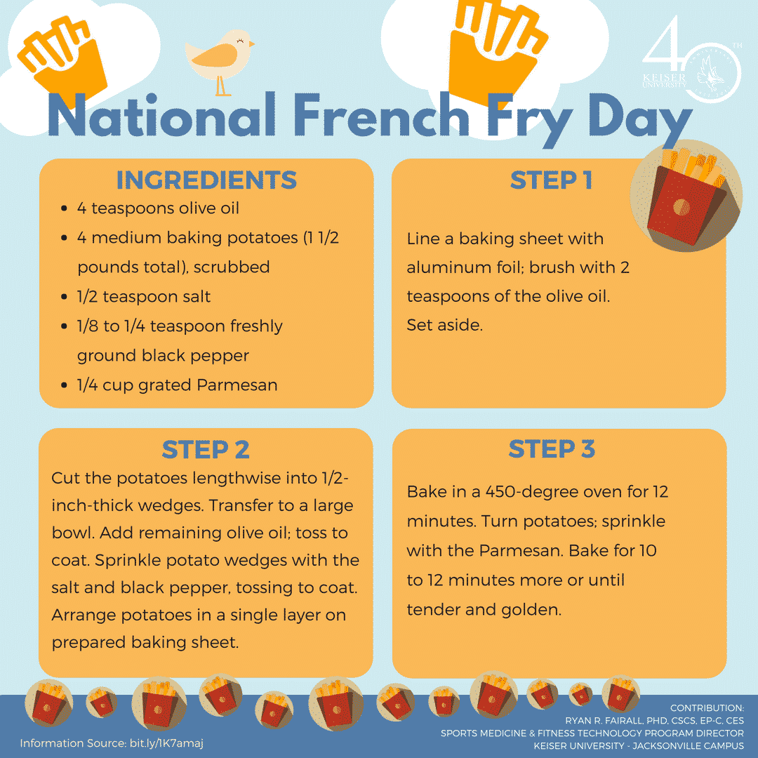 July 13th: #NationalFrenchFryDay