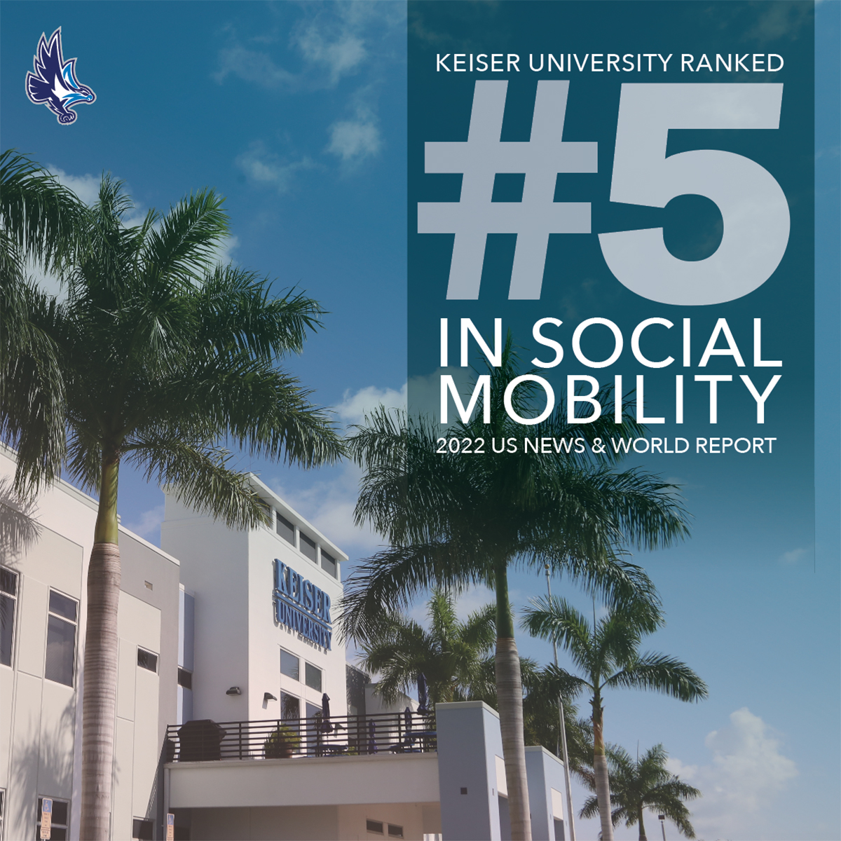 Keiser University Ranked No. 5 in Social Mobility by U.S. News and World Report